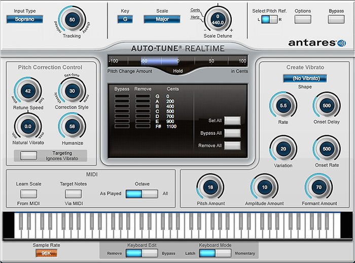 A history of Auto-Tune, the technology that changed music - A ...