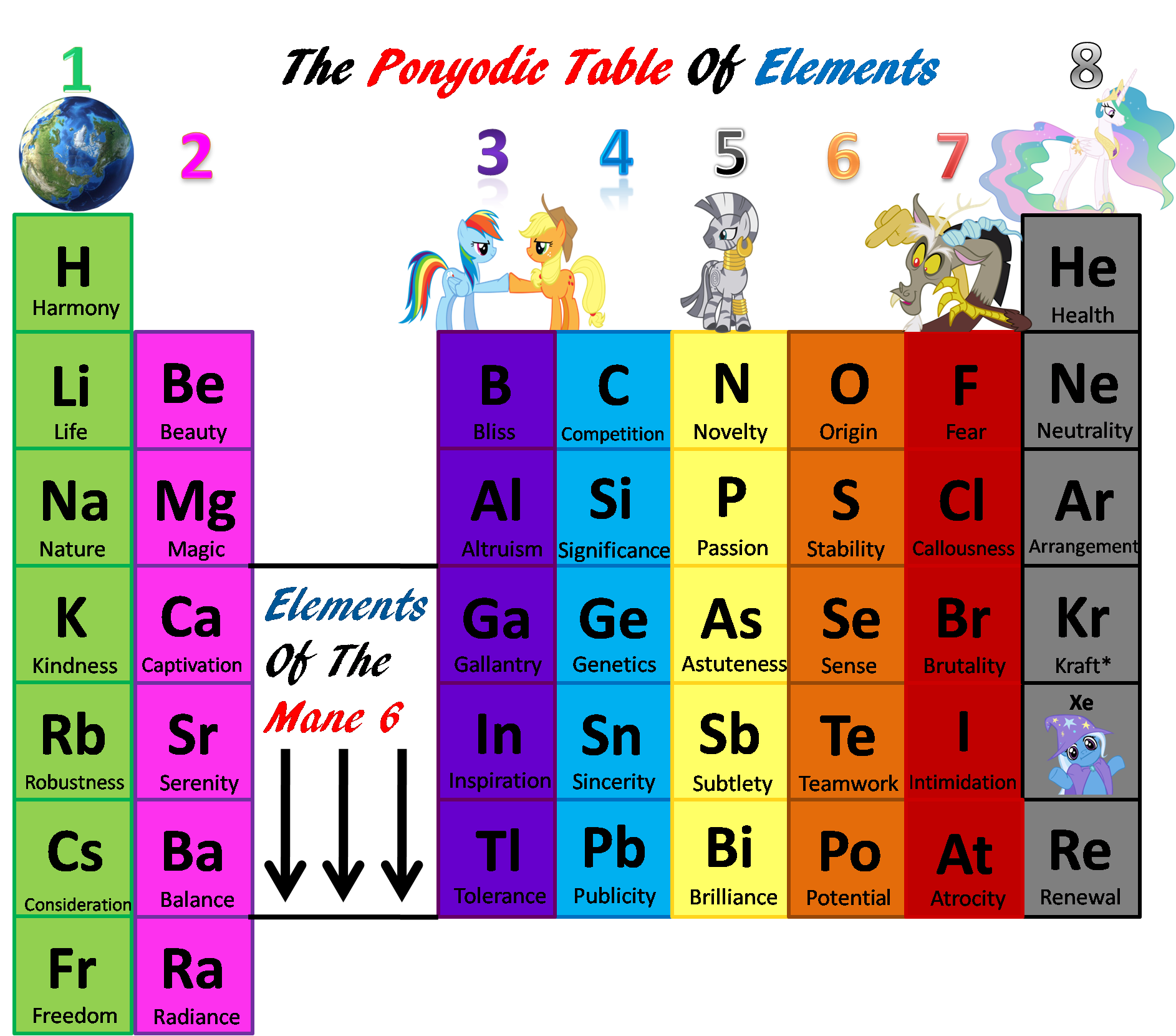 The ponyodic table of elements visual fan art mlp forums post 9563 0 01203600 1357078081thumbg urtaz Image collections