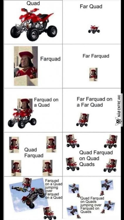 far_farquadratic_formula_by_mrlorgin-dao9j3u.jpg
