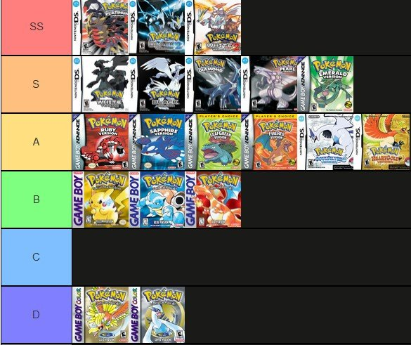 1545631913_PokemonGameTierList(OfwhatIvePlayed).jpg.e96172af582f1f621dd41834031a1546.jpg